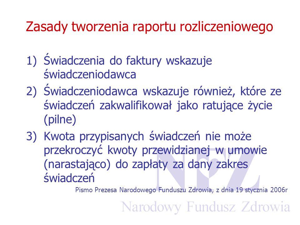 Zasady tworzenia raportu rozliczeniowego 1)Świadczenia do faktury wskazuje świadczeniodawca 2)Świadczeniodawca wskazuje również, które ze świadczeń zakwalifikował jako ratujące życie (pilne) 3)Kwota przypisanych świadczeń nie może przekroczyć kwoty przewidzianej w umowie (narastająco) do zapłaty za dany zakres świadczeń Pismo Prezesa Narodowego Funduszu Zdrowia, z dnia 19 stycznia 2006r