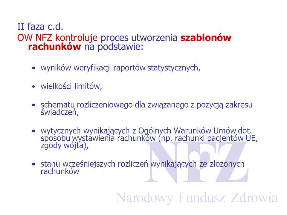 II faza c.d. OW NFZ kontroluje proces utworzenia szablonów rachunków na podstawie: wyników weryfikacji raportów statystycznych, wielkości limitów, sch