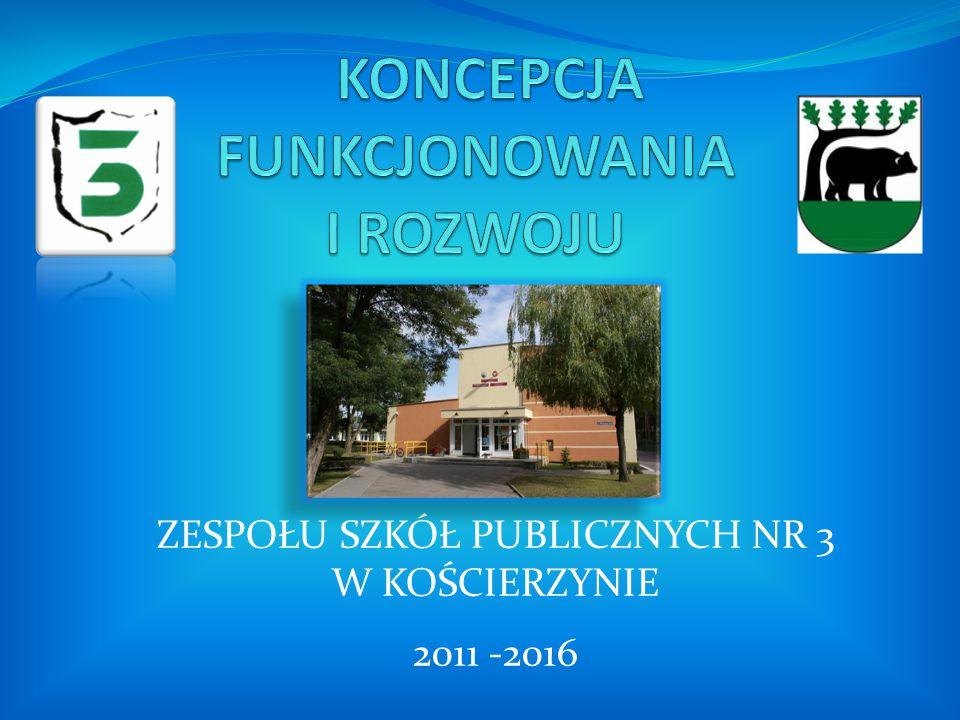 ZESPOŁU SZKÓŁ PUBLICZNYCH NR 3 W KOŚCIERZYNIE 2011 -2016