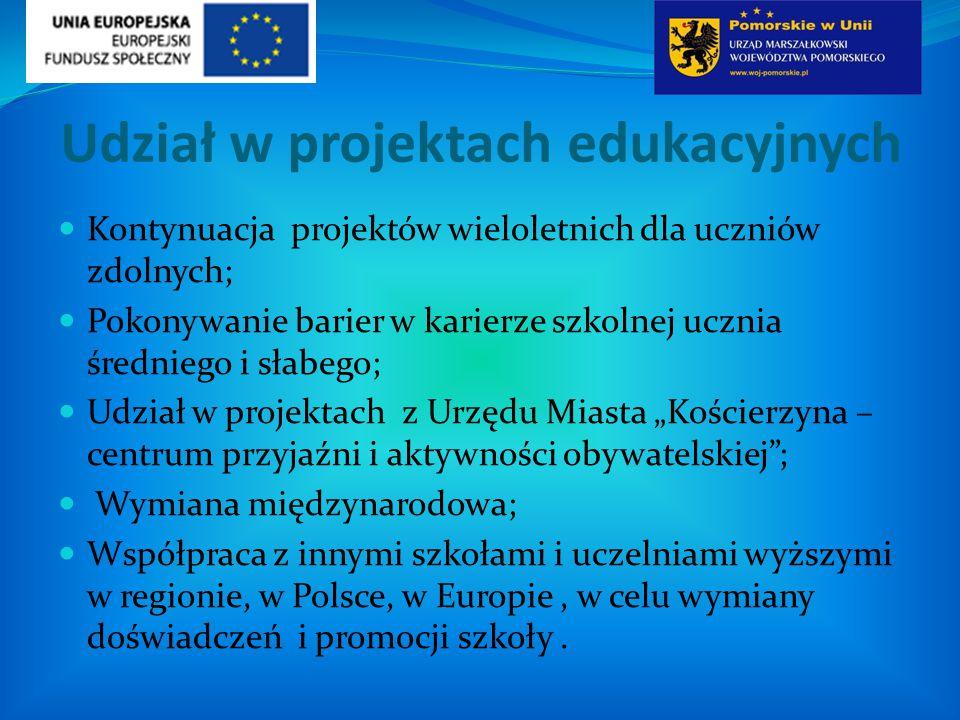 Udział w projektach edukacyjnych Kontynuacja projektów wieloletnich dla uczniów zdolnych; Pokonywanie barier w karierze szkolnej ucznia średniego i sł