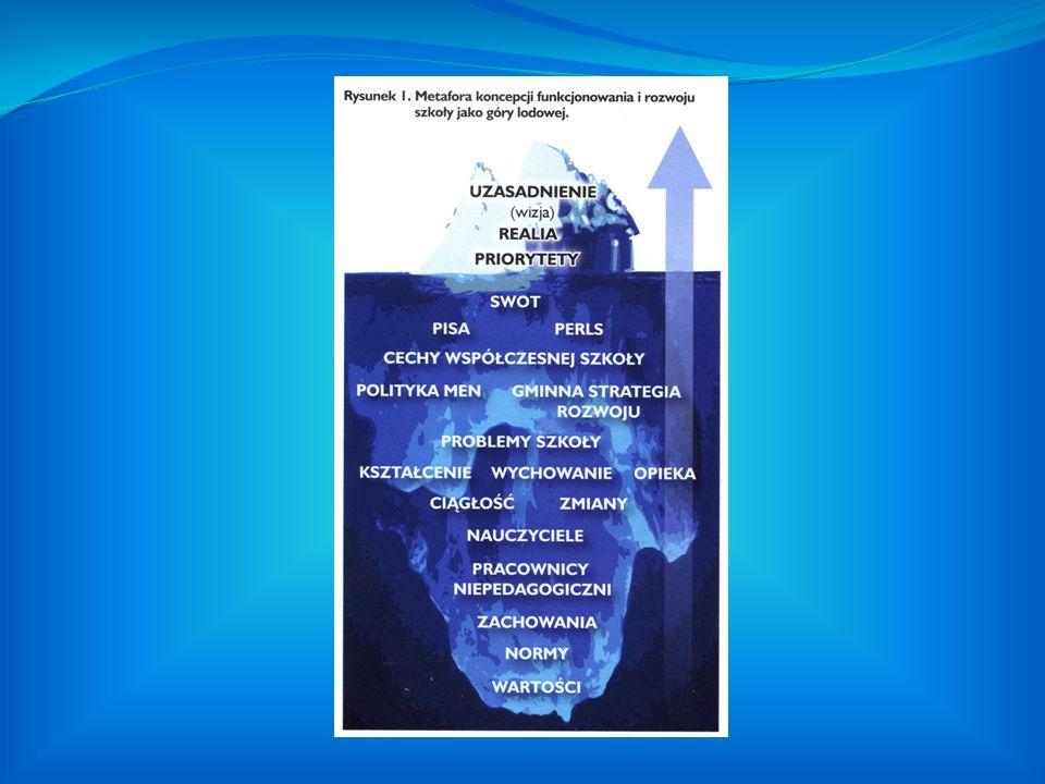 """UZASADNIENIE """"NOWOCZESNA EDUKACJA ŹRÓDŁEM WSZECHSTRONNEGO ROZWOJU Wszechstronny rozwój ucznia na miarę XXI wieku najważniejszym celem szkoły ROLA DYREKTORA TO PRACA NA RZECZ SUKCESU SPOŁECZNOŚCI SZKOLNEJ ORAZ WSPIERANIE JEJ W ROZWOJU"""