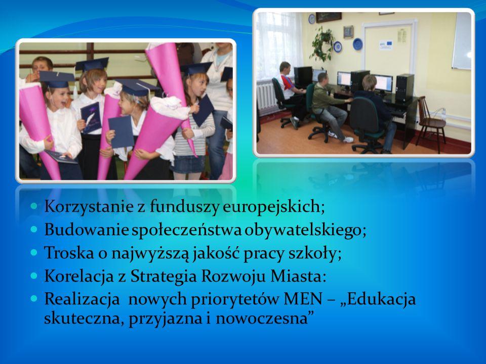 Korzystanie z funduszy europejskich; Budowanie społeczeństwa obywatelskiego; Troska o najwyższą jakość pracy szkoły; Korelacja z Strategia Rozwoju Mia