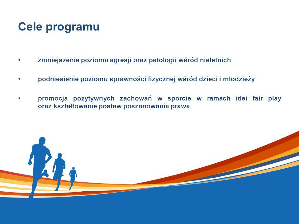 Cele programu zmniejszenie poziomu agresji oraz patologii wśród nieletnich podniesienie poziomu sprawności fizycznej wśród dzieci i młodzieży promocja pozytywnych zachowań w sporcie w ramach idei fair play oraz kształtowanie postaw poszanowania prawa