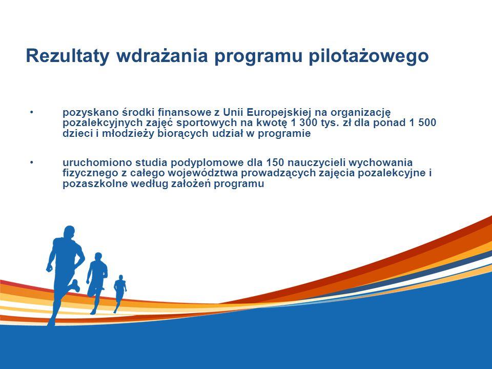 Rezultaty wdrażania programu pilotażowego pozyskano środki finansowe z Unii Europejskiej na organizację pozalekcyjnych zajęć sportowych na kwotę 1 300 tys.