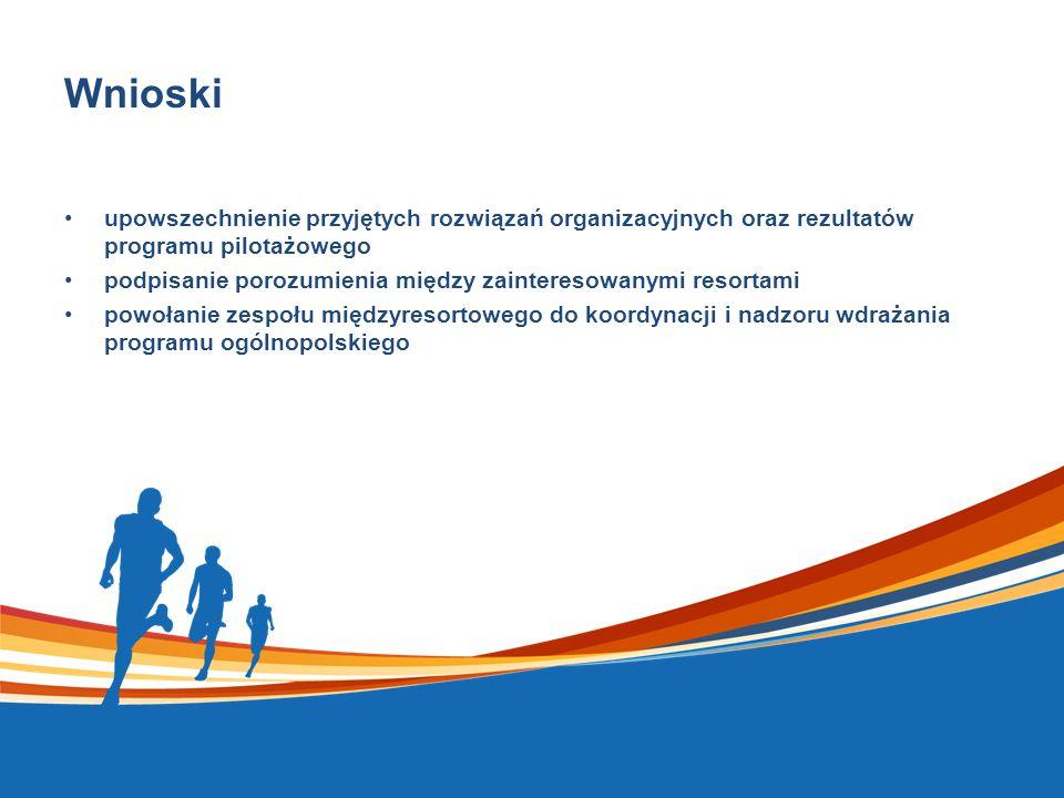 Wnioski upowszechnienie przyjętych rozwiązań organizacyjnych oraz rezultatów programu pilotażowego podpisanie porozumienia między zainteresowanymi resortami powołanie zespołu międzyresortowego do koordynacji i nadzoru wdrażania programu ogólnopolskiego