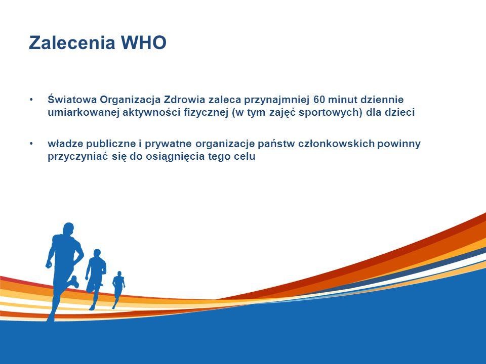 Zalecenia WHO Światowa Organizacja Zdrowia zaleca przynajmniej 60 minut dziennie umiarkowanej aktywności fizycznej (w tym zajęć sportowych) dla dzieci władze publiczne i prywatne organizacje państw członkowskich powinny przyczyniać się do osiągnięcia tego celu