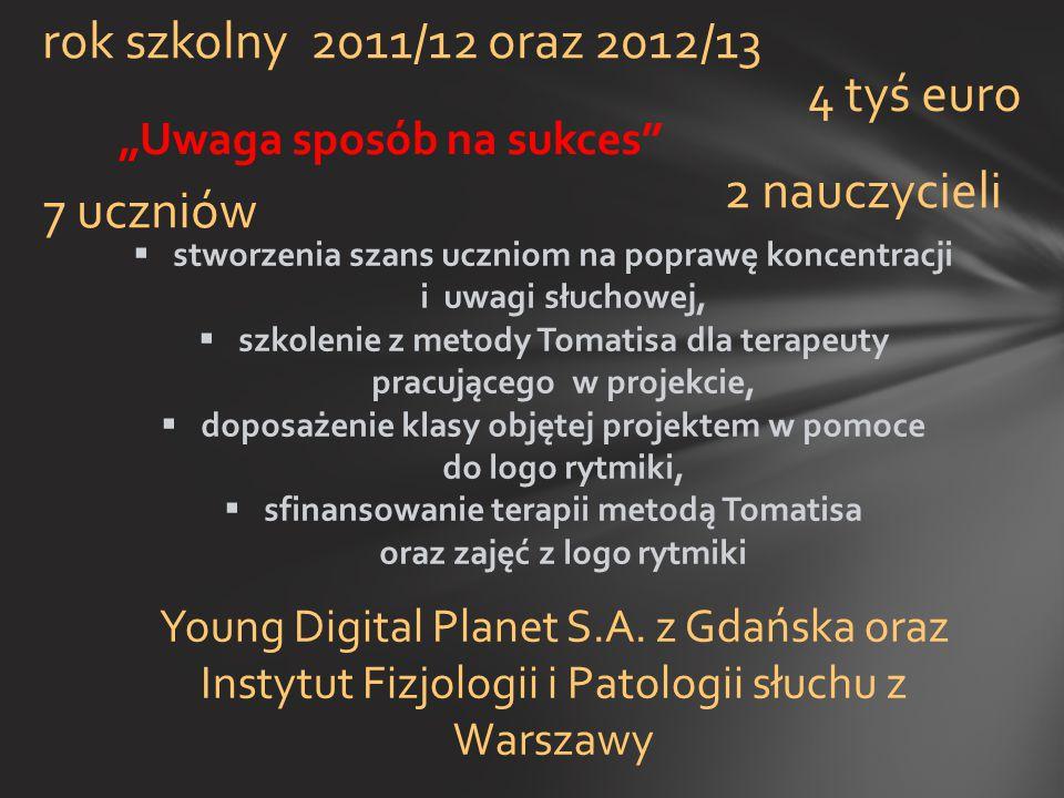 """""""Uwaga sposób na sukces"""" rok szkolny 2011/12 oraz 2012/13 7 uczniów 2 nauczycieli 4 tyś euro Young Digital Planet S.A. z Gdańska oraz Instytut Fizjolo"""
