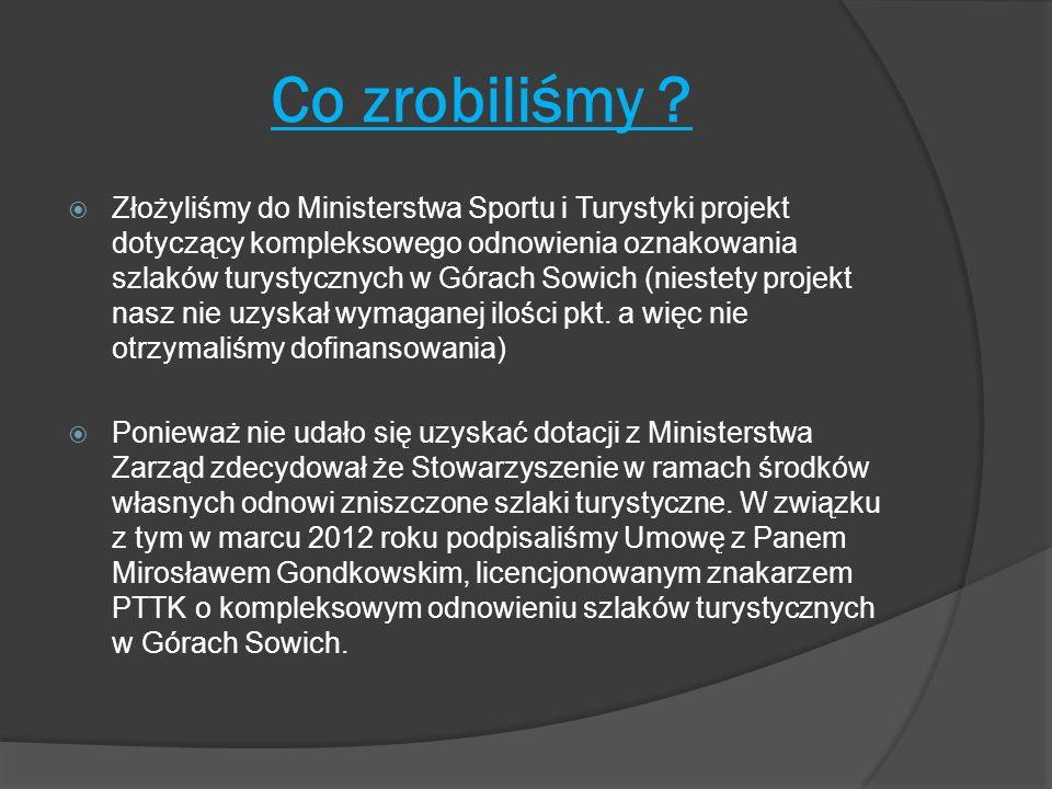 Co zrobiliśmy ?  Złożyliśmy do Ministerstwa Sportu i Turystyki projekt dotyczący kompleksowego odnowienia oznakowania szlaków turystycznych w Górach
