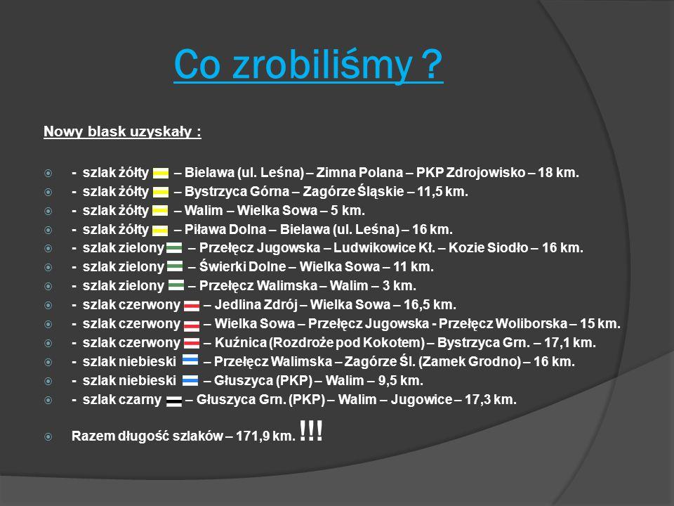 Co zrobiliśmy ? Nowy blask uzyskały :  - szlak żółty – Bielawa (ul. Leśna) – Zimna Polana – PKP Zdrojowisko – 18 km.  - szlak żółty – Bystrzyca Górn