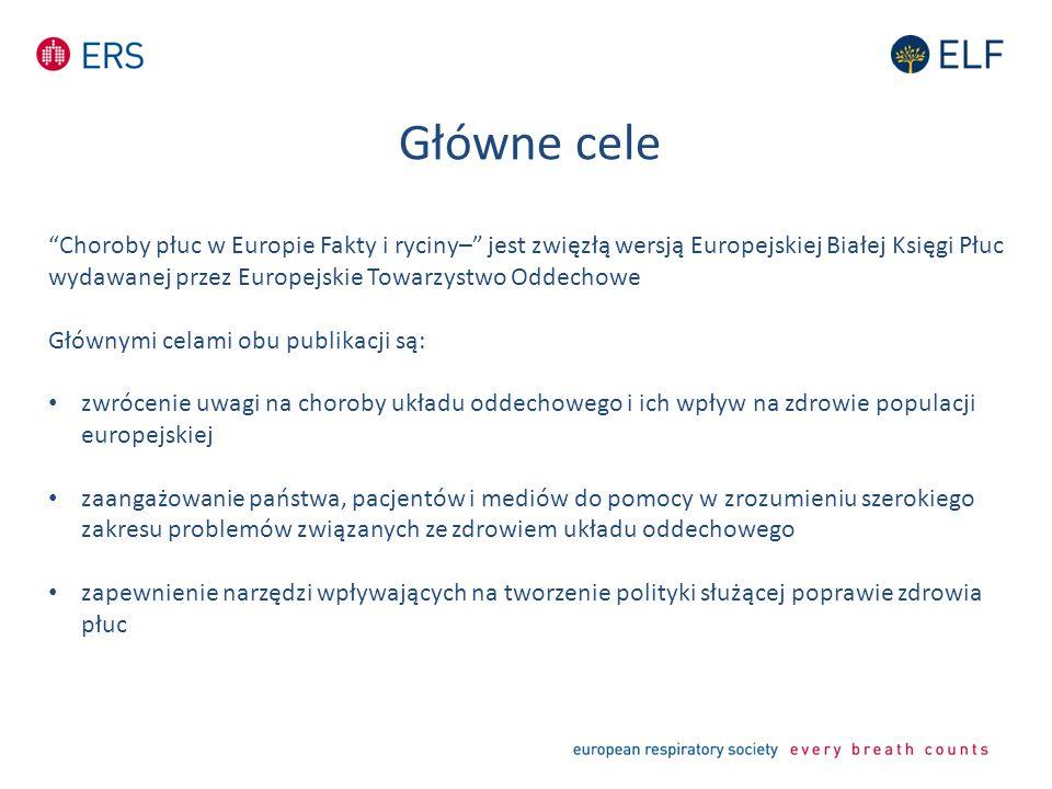 Główne cele Choroby płuc w Europie Fakty i ryciny– jest zwięzłą wersją Europejskiej Białej Księgi Płuc wydawanej przez Europejskie Towarzystwo Oddechowe Głównymi celami obu publikacji są: zwrócenie uwagi na choroby układu oddechowego i ich wpływ na zdrowie populacji europejskiej zaangażowanie państwa, pacjentów i mediów do pomocy w zrozumieniu szerokiego zakresu problemów związanych ze zdrowiem układu oddechowego zapewnienie narzędzi wpływających na tworzenie polityki służącej poprawie zdrowia płuc