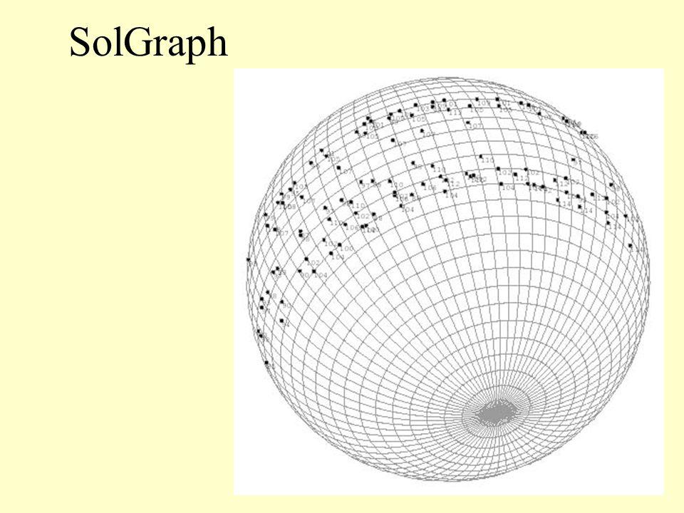 SolGraph
