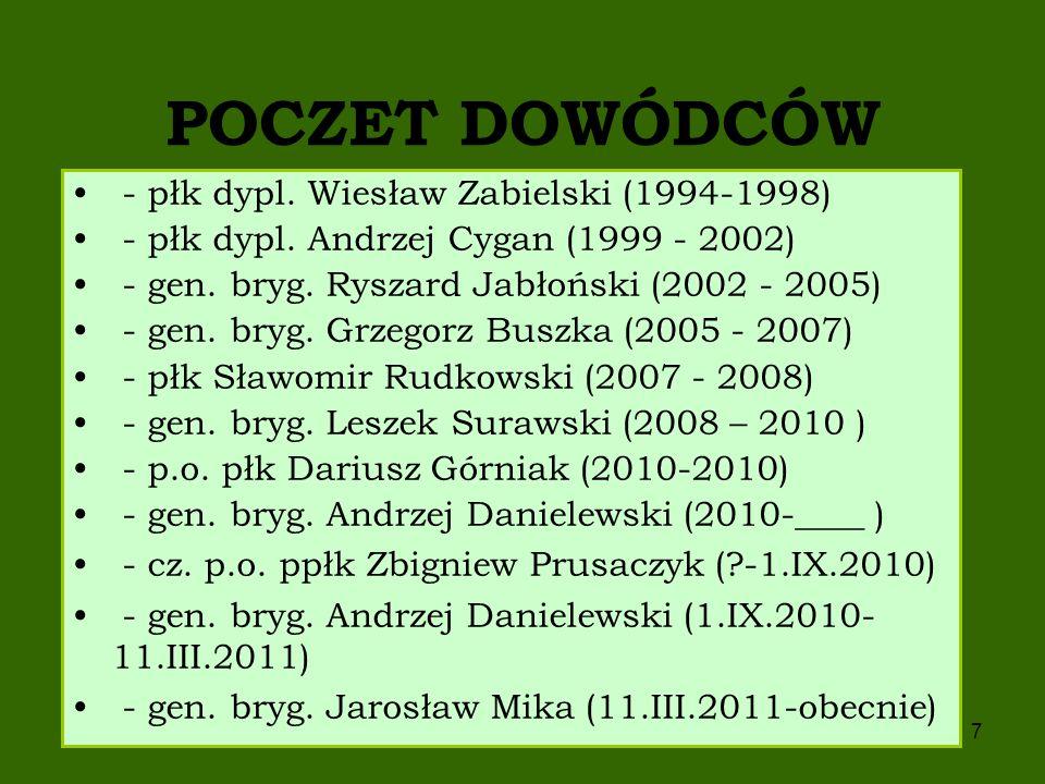 8 DOWÓDCA - gen.bryg. Jarosław MIKA Ur.