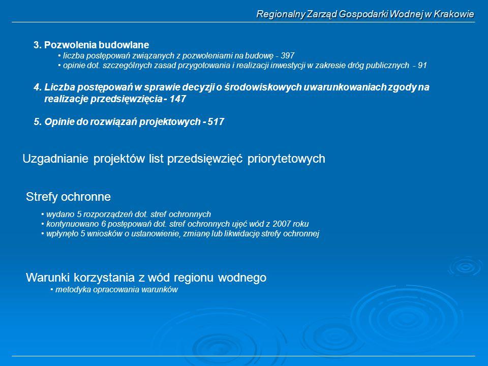 Regionalny Zarząd Gospodarki Wodnej w Krakowie 3.