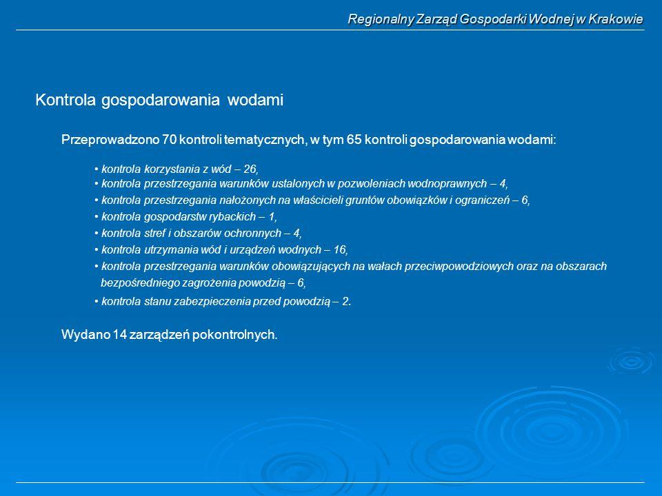 Regionalny Zarząd Gospodarki Wodnej w Krakowie Kontrola gospodarowania wodami Przeprowadzono 70 kontroli tematycznych, w tym 65 kontroli gospodarowani