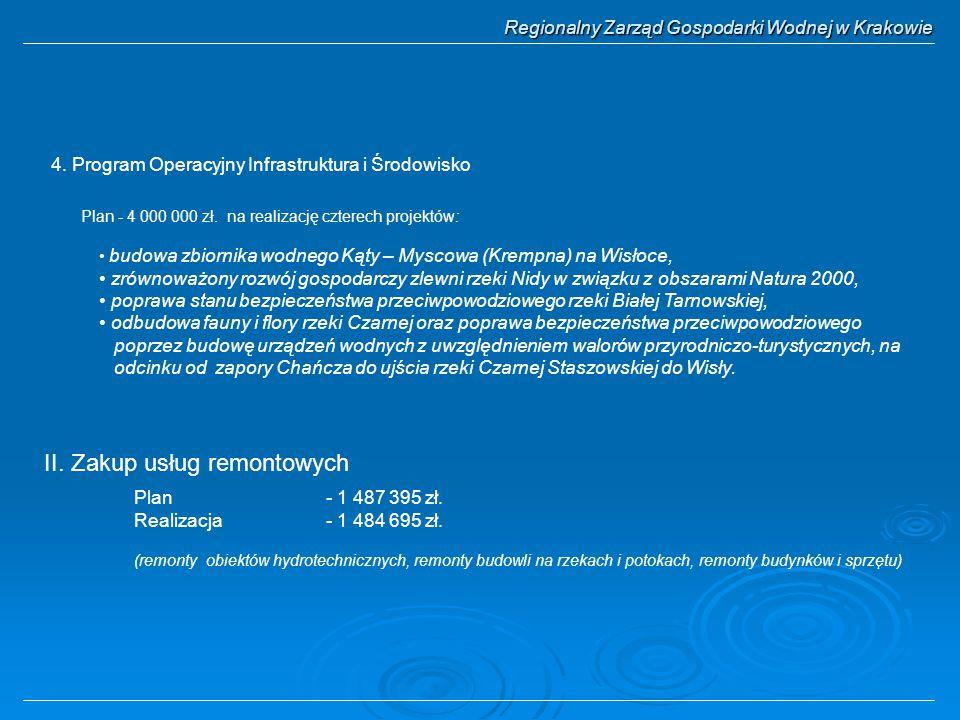 Regionalny Zarząd Gospodarki Wodnej w Krakowie 4. Program Operacyjny Infrastruktura i Środowisko Plan - 4 000 000 zł. na realizację czterech projektów