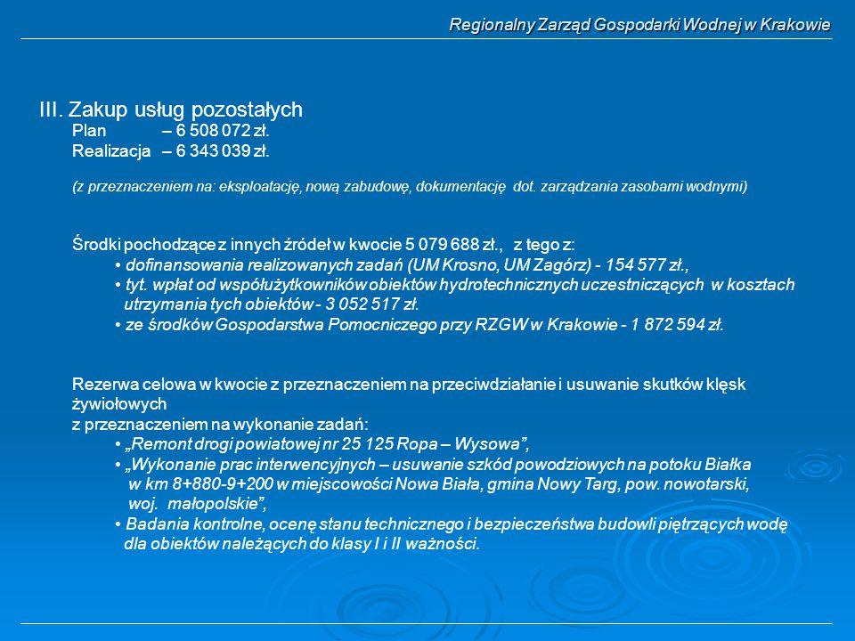 Regionalny Zarząd Gospodarki Wodnej w Krakowie III. Zakup usług pozostałych Plan – 6 508 072 zł. Realizacja – 6 343 039 zł. (z przeznaczeniem na: eksp