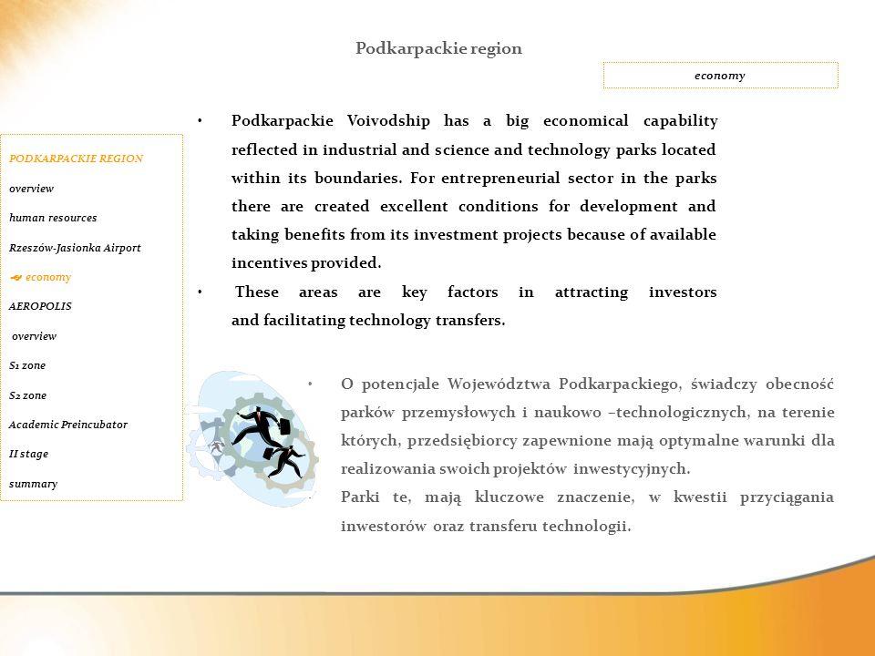 O potencjale Województwa Podkarpackiego, świadczy obecność parków przemysłowych i naukowo –technologicznych, na terenie których, przedsiębiorcy zapewn