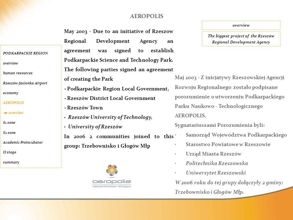 The biggest project of the Rzeszów Regional Development Agency overview AEROPOLIS PODKARPACKIE REGION overview human resources Rzeszów-Jasionka Airpor
