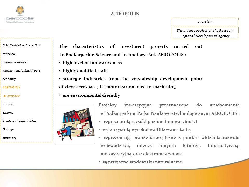 AEROPOLIS Projekty inwestycyjne przeznaczone do uruchomienia w Podkarpackim Parku Naukowo -Technologicznym AEROPOLIS : reprezentują wysoki poziom inno
