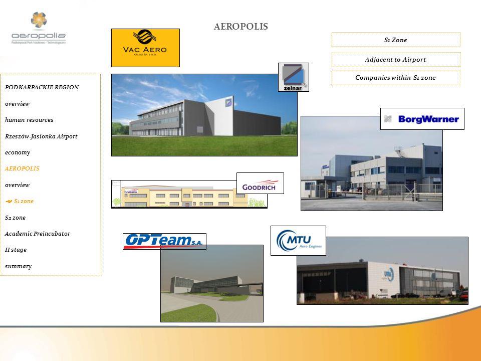 AEROPOLIS S1 Zone Adjacent to Airport PODKARPACKIE REGION overview human resources Rzeszów-Jasionka Airport economy AEROPOLIS overview  S1 zone S2 zo