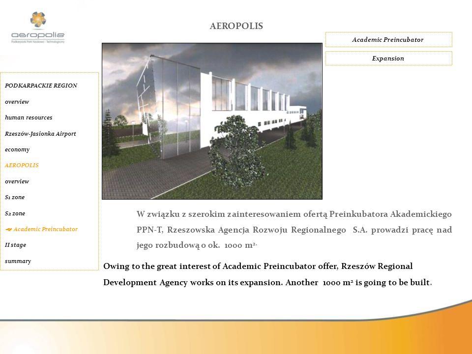 PODKARPACKIE REGION overview human resources Rzeszów-Jasionka Airport economy AEROPOLIS overview S1 zone S2 zone  Academic Preincubator II stage summ