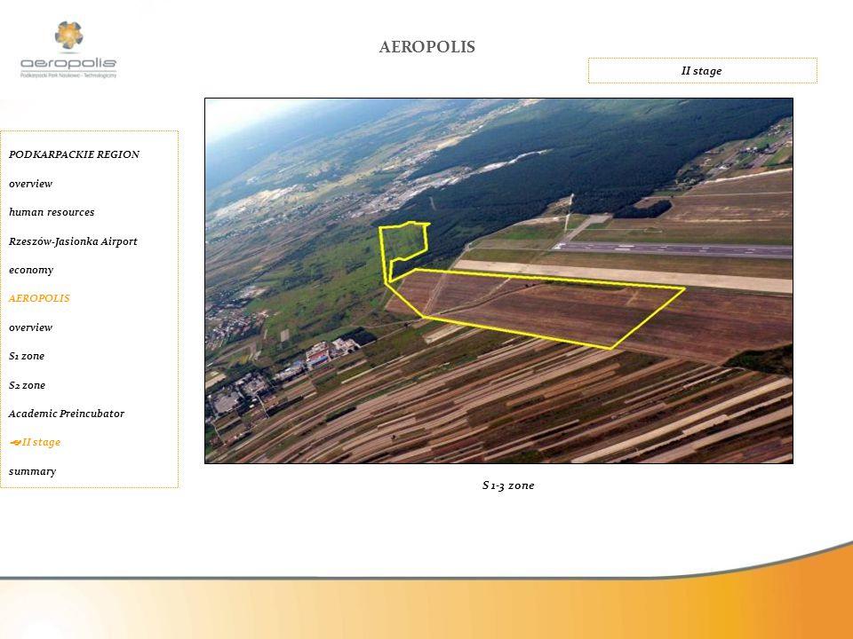 AEROPOLIS S 1-3 zone II stage PODKARPACKIE REGION overview human resources Rzeszów-Jasionka Airport economy AEROPOLIS overview S1 zone S2 zone Academi