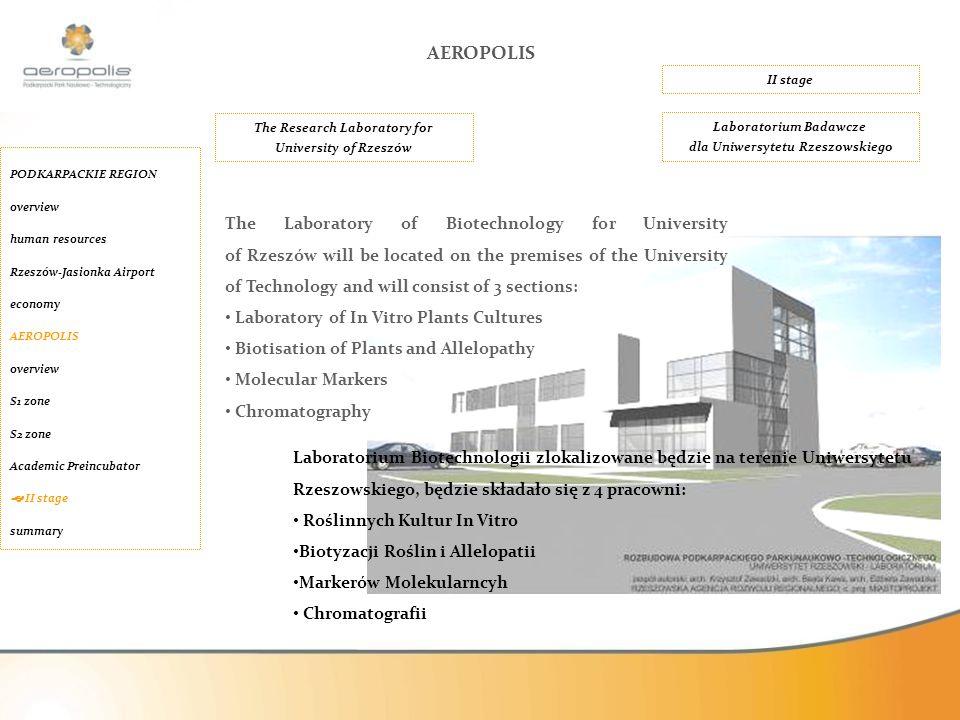 AEROPOLIS Laboratorium Badawcze dla Uniwersytetu Rzeszowskiego The Research Laboratory for University of Rzeszów The Laboratory of Biotechnology for U