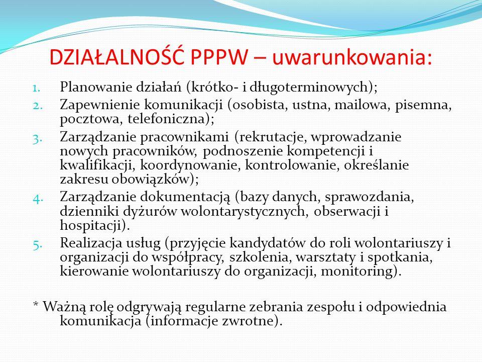 DZIAŁALNOŚĆ PPPW – uwarunkowania: 1. Planowanie działań (krótko- i długoterminowych); 2.