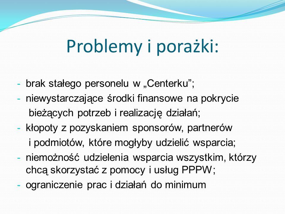 """Problemy i porażki: - brak stałego personelu w """"Centerku ; - niewystarczające środki finansowe na pokrycie bieżących potrzeb i realizację działań; - kłopoty z pozyskaniem sponsorów, partnerów i podmiotów, które mogłyby udzielić wsparcia; - niemożność udzielenia wsparcia wszystkim, którzy chcą skorzystać z pomocy i usług PPPW; - ograniczenie prac i działań do minimum"""