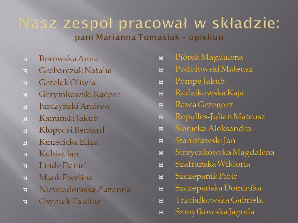  Borowska Anna  Grabarczuk Natalia  Grzelak Oliwia  Grzymkowski Kacper  Jurczyński Andrew  Kamiński Jakub  Kłopocki Bernard  Kmiecicka Eliza 