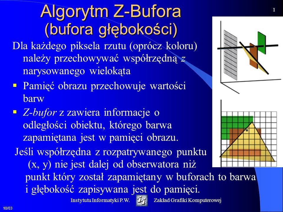 10/03 2 Instytutu Informatyki P.W.Zakład Grafiki Komputerowej Algorytm Wartości w z-buforze  0, z max   Dla wszystkich (x, y) Z buf [x, y]:=0;  Dla każdego wielokąta { Dla każdego piksela rzutu wielokąta { z := wartość współrzędnej z wielokąta dla piksela (x,y) if (z >= Z buf [x,y] { Z buf [x,y] = z; WritePiksel(x, y, kolor wielokąta) }}} Zalety algorytmu  Nie jest potrzebne wstępne sortowanie  Łatwość implementacji (sprzętowej i programowej)  Dowolna kolejność przeglądania wielokątów
