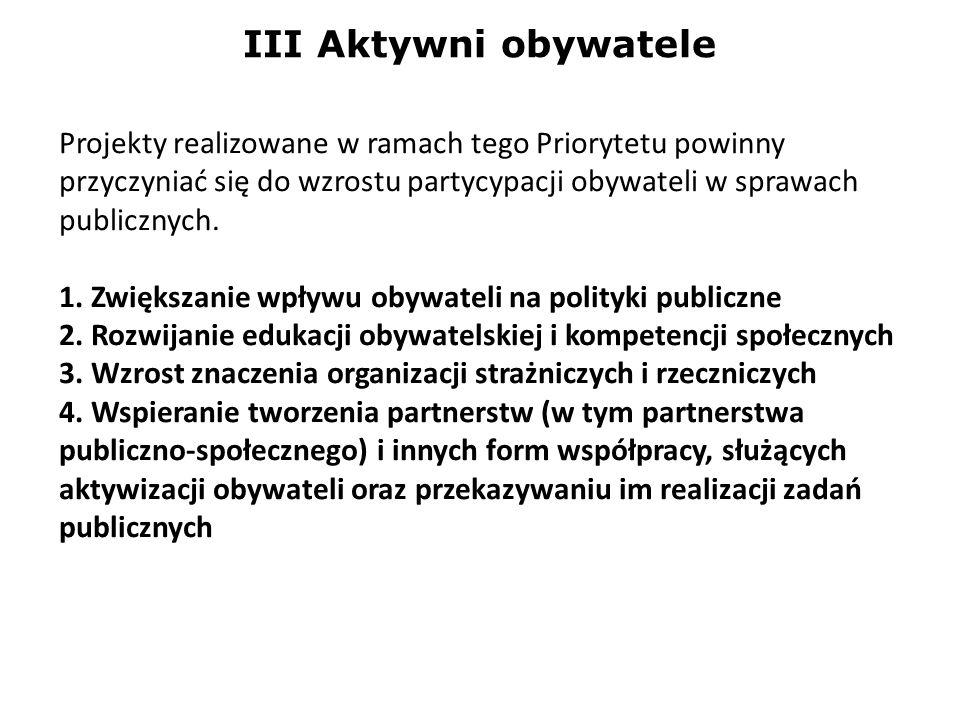 III Aktywni obywatele Projekty realizowane w ramach tego Priorytetu powinny przyczyniać się do wzrostu partycypacji obywateli w sprawach publicznych.