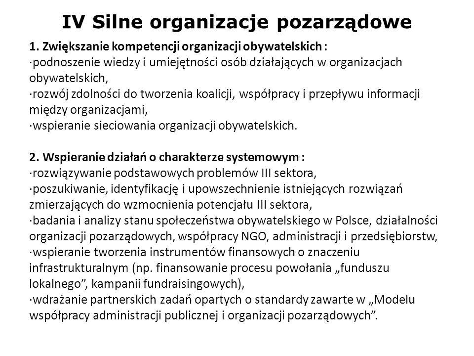 IV Silne organizacje pozarządowe 1. Zwiększanie kompetencji organizacji obywatelskich : ·podnoszenie wiedzy i umiejętności osób działających w organiz