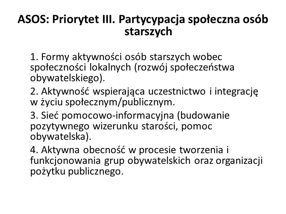ASOS: Priorytet III. Partycypacja społeczna osób starszych 1. Formy aktywności osób starszych wobec społeczności lokalnych (rozwój społeczeństwa obywa