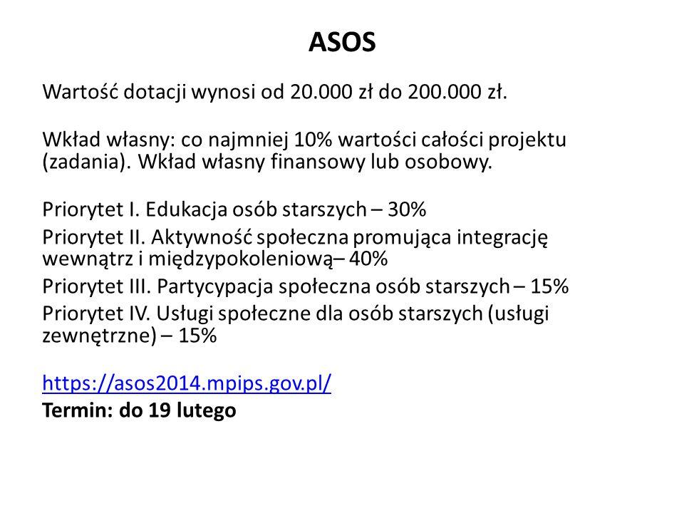 ASOS Wartość dotacji wynosi od 20.000 zł do 200.000 zł. Wkład własny: co najmniej 10% wartości całości projektu (zadania). Wkład własny finansowy lub