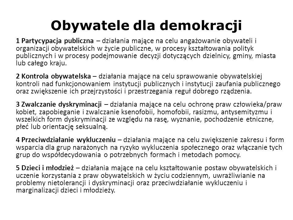 1 Partycypacja publiczna – działania mające na celu angażowanie obywateli i organizacji obywatelskich w życie publiczne, w procesy kształtowania polit