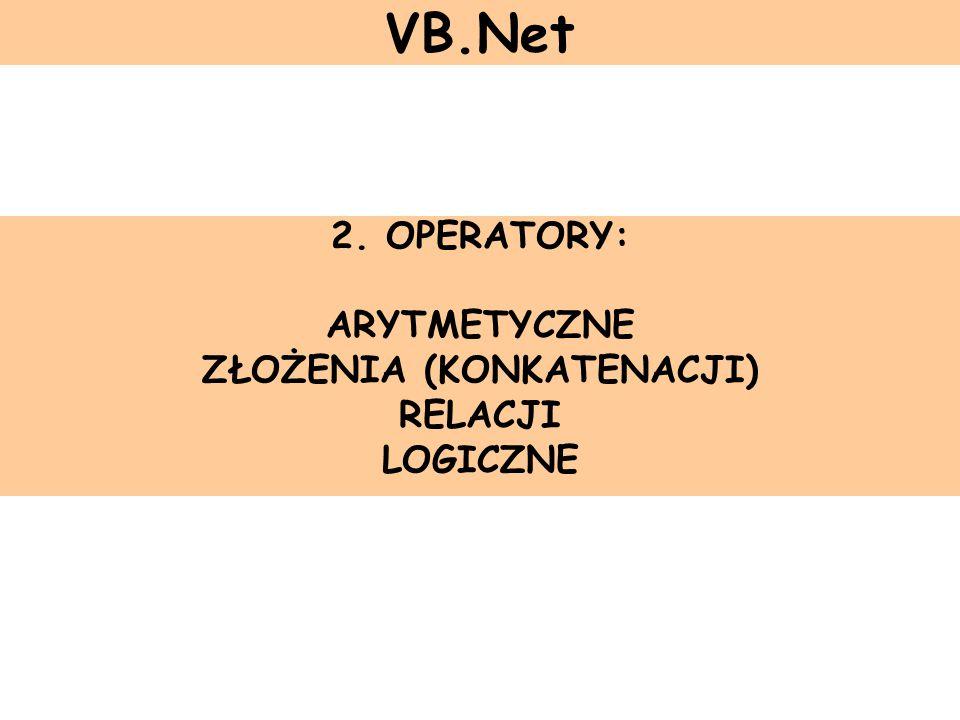 VB.Net 2. OPERATORY: ARYTMETYCZNE ZŁOŻENIA (KONKATENACJI) RELACJI LOGICZNE