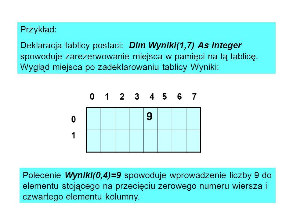 Przykład: Deklaracja tablicy postaci: Dim Wyniki(1,7) As Integer spowoduje zarezerwowanie miejsca w pamięci na tą tablicę. Wygląd miejsca po zadeklaro