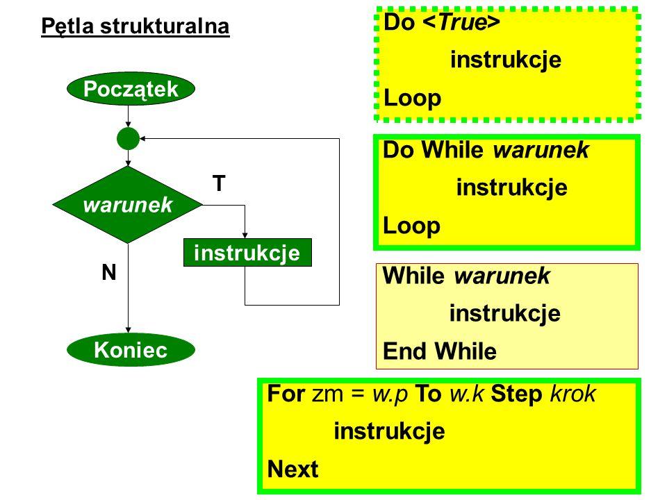 Początek instrukcje Koniec warunek T N Do While warunek instrukcje Loop While warunek instrukcje End While For zm = w.p To w.k Step krok instrukcje Ne