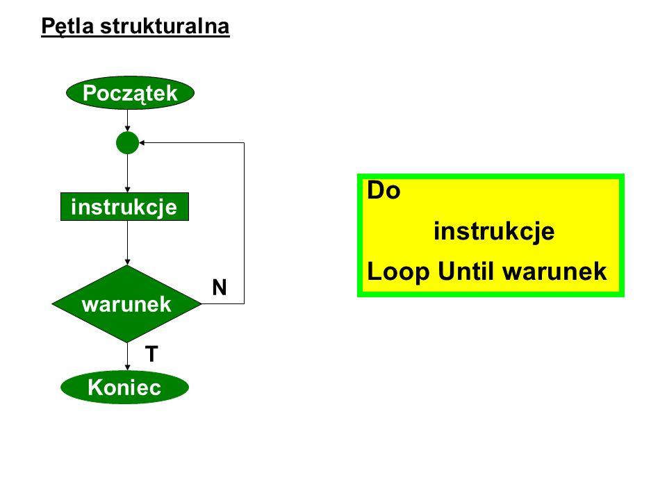 Początek instrukcje Koniec warunek T N Do instrukcje Loop Until warunek Pętla strukturalna