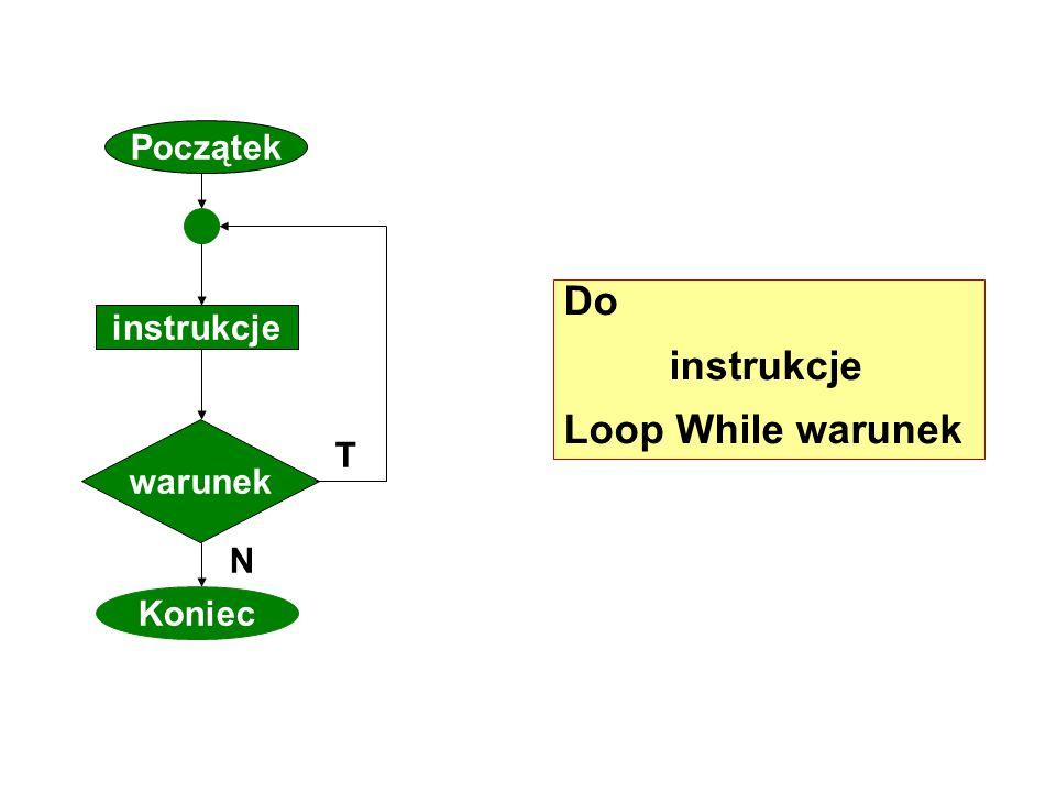Początek instrukcje Koniec warunek N T Do instrukcje Loop While warunek