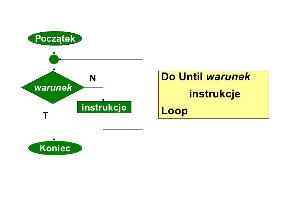 Początek instrukcje Koniec warunek N T Do Until warunek instrukcje Loop
