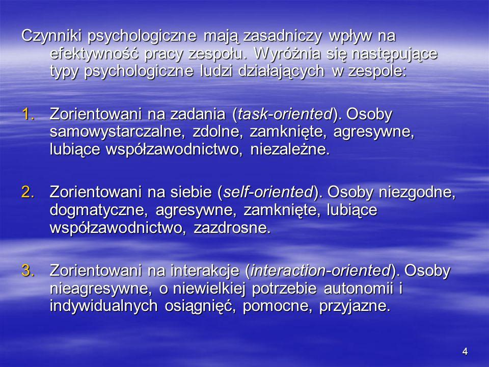 4 Czynniki psychologiczne mają zasadniczy wpływ na efektywność pracy zespołu.