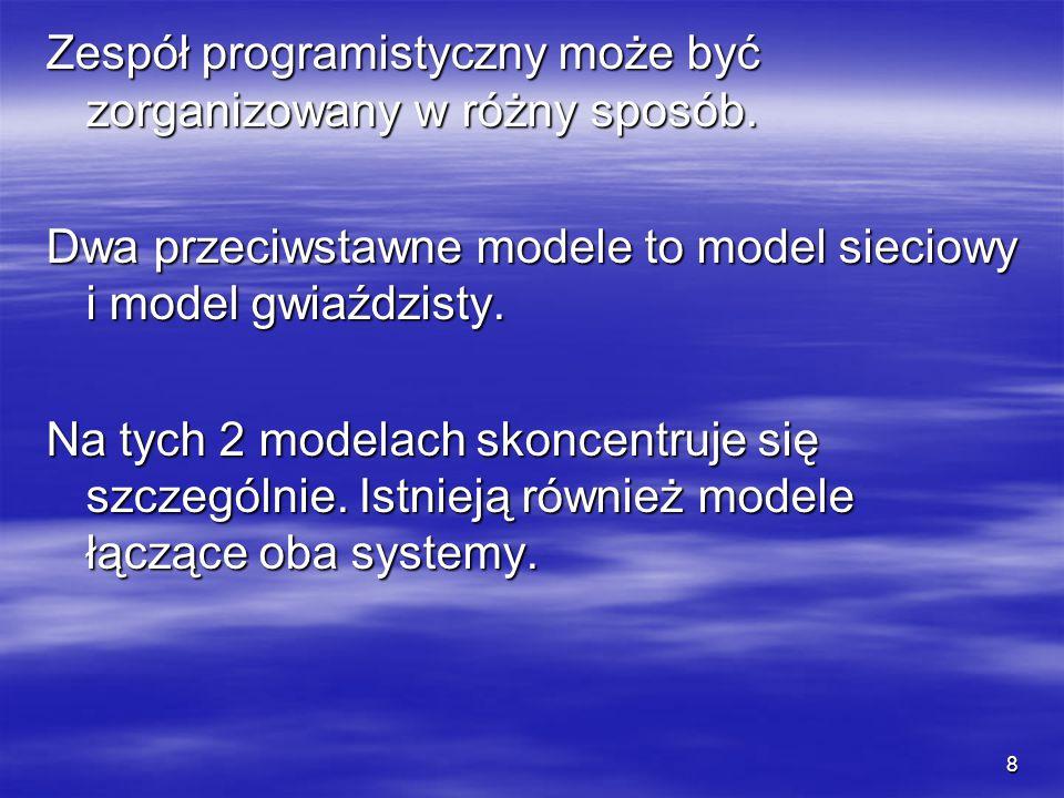 8 Zespół programistyczny może być zorganizowany w różny sposób.