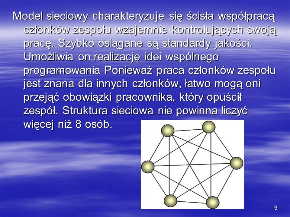 9 Model sieciowy charakteryzuje się ścisła współpracą członków zespołu wzajemnie kontrolujących swoją pracę.