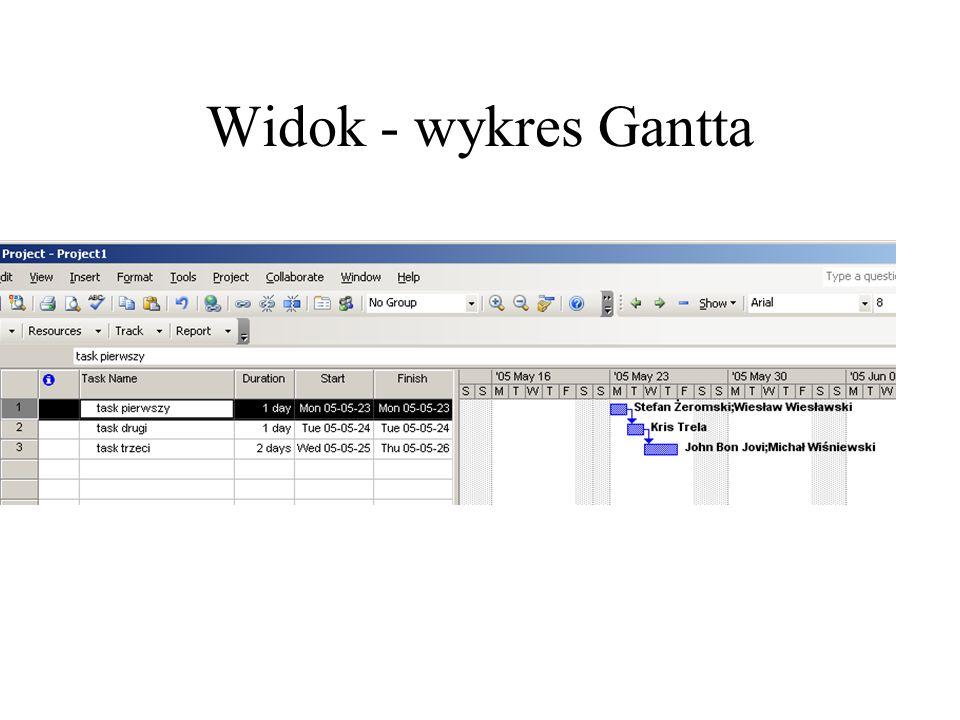 Widok - wykres Gantta