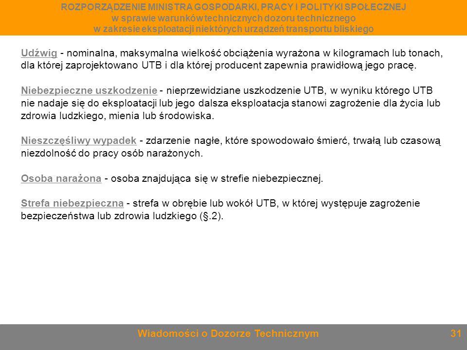 Udźwig - nominalna, maksymalna wielkość obciążenia wyrażona w kilogramach lub tonach, dla której zaprojektowano UTB i dla której producent zapewnia pr