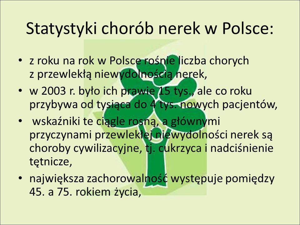 Statystyki chorób nerek w Polsce: z roku na rok w Polsce rośnie liczba chorych z przewlekłą niewydolnością nerek, w 2003 r.