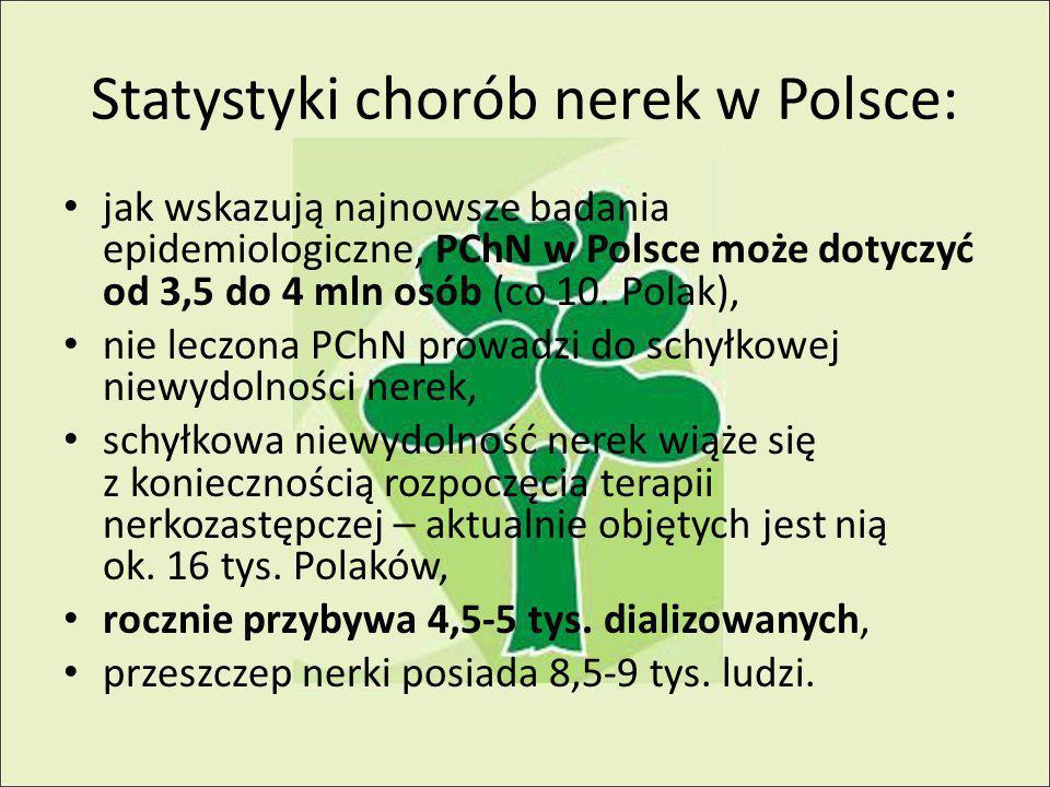 Statystyki chorób nerek w Polsce: jak wskazują najnowsze badania epidemiologiczne, PChN w Polsce może dotyczyć od 3,5 do 4 mln osób (co 10.