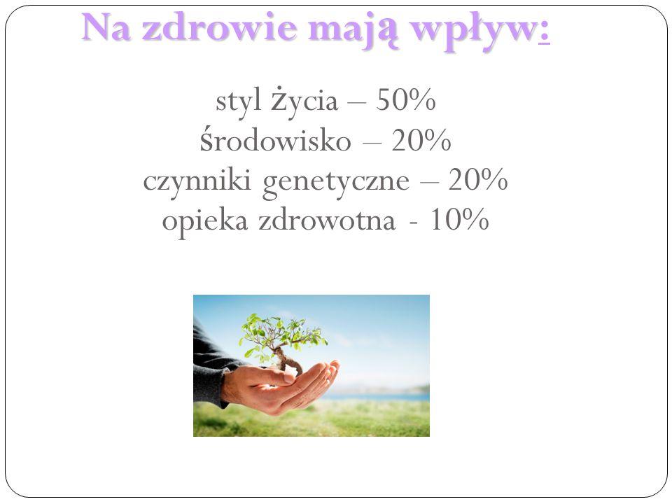 Na zdrowie maj ą wpływ Na zdrowie maj ą wpływ: styl ż ycia – 50% ś rodowisko – 20% czynniki genetyczne – 20% opieka zdrowotna - 10%